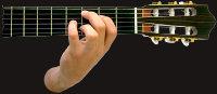 как научиться играть на гитаре узнай на сайте www.ALL-GUITAR.ru